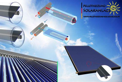 Solarthermie im Fokus – Solarthermie für Heizung und Warmwasser ...