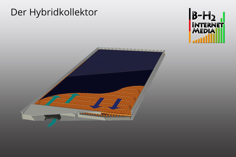 Hybridkollektor - Solarstrom und Solarwärme zugleich