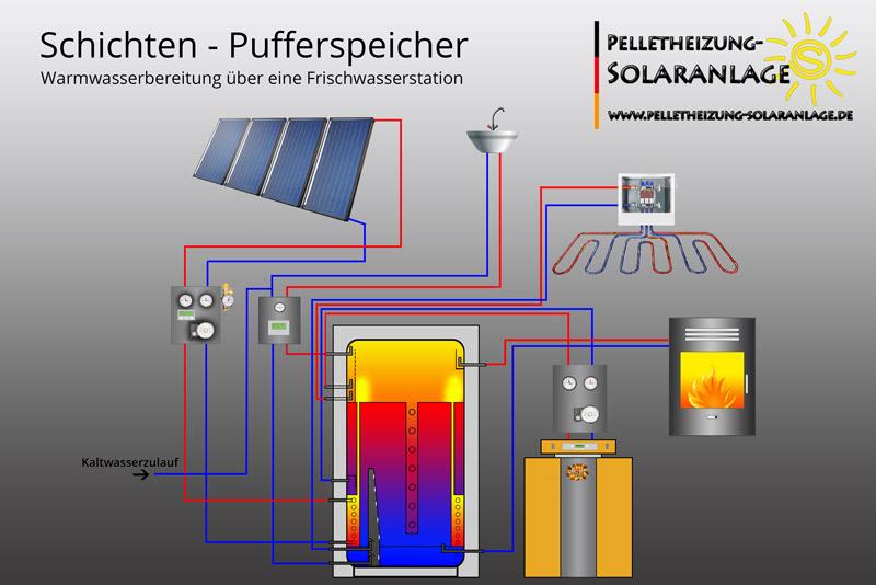 solaranlage druck zu niedrig dynamische amortisationsrechnung formel. Black Bedroom Furniture Sets. Home Design Ideas